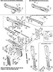 9200 92 98 FS Inox Golden Beretta